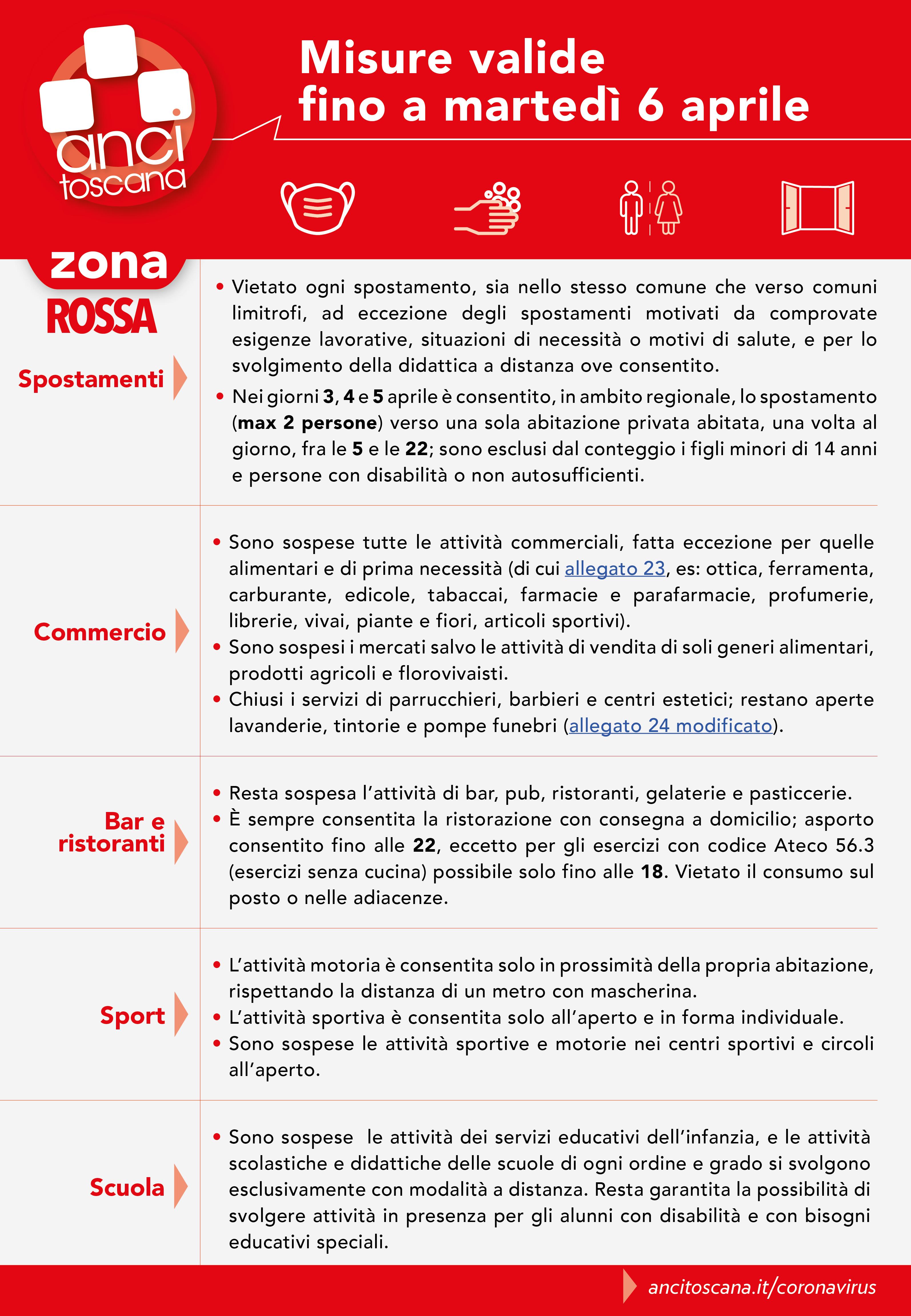 Emergenza Covid-19 - Toscana zona rossa: misure valide dal 29 marzo al 6 aprile 2021