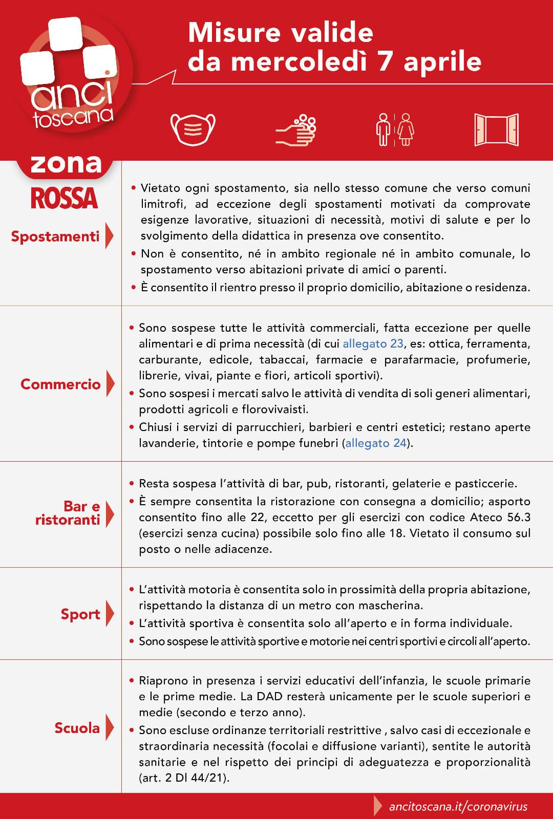 Emergenza Covid-19 - Toscana zona rossa: misure valide dal 7 aprile 2021