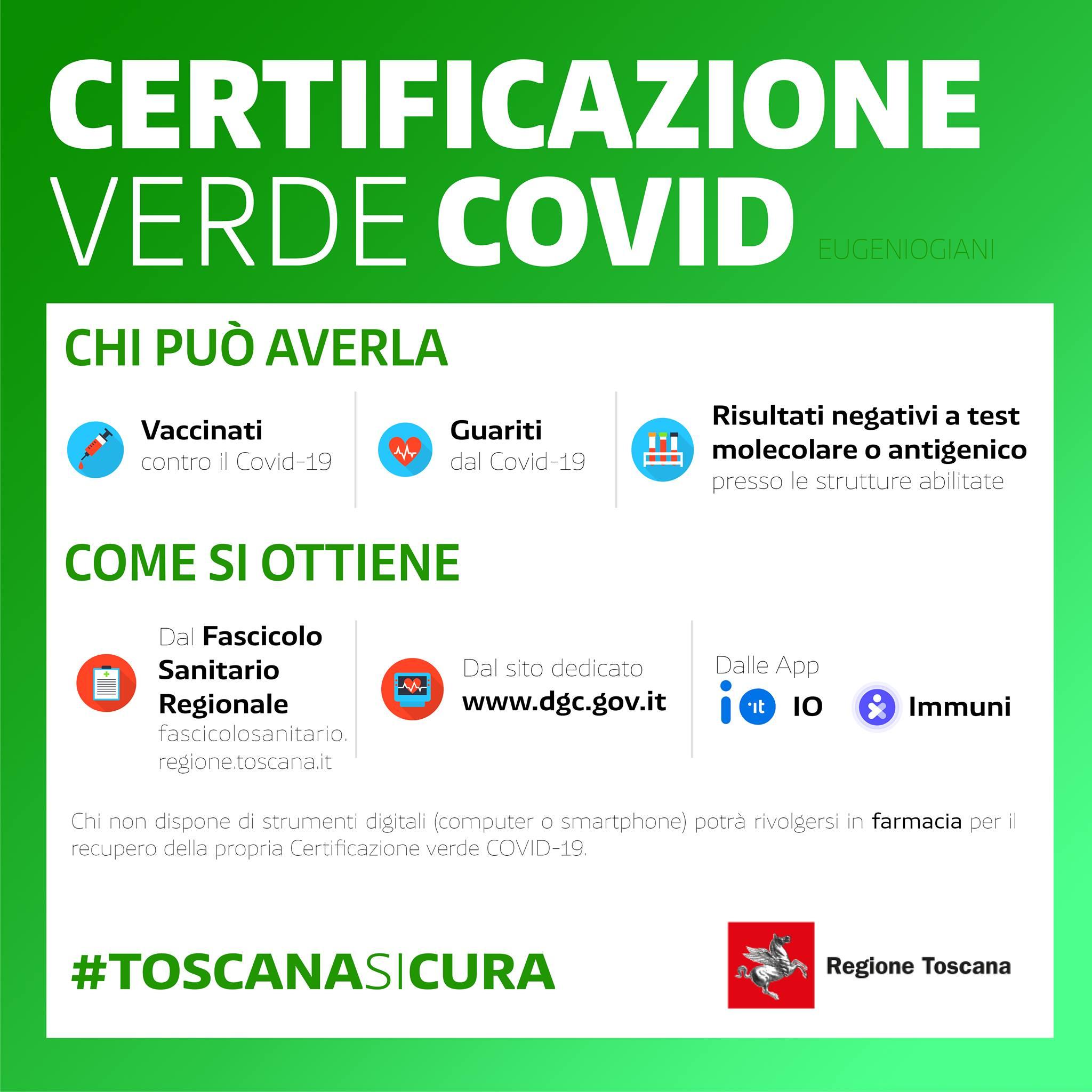 Certificato verde COVID-19: dal 6 agosto obbligatorio per l'accesso a locali ed eventi pubblici