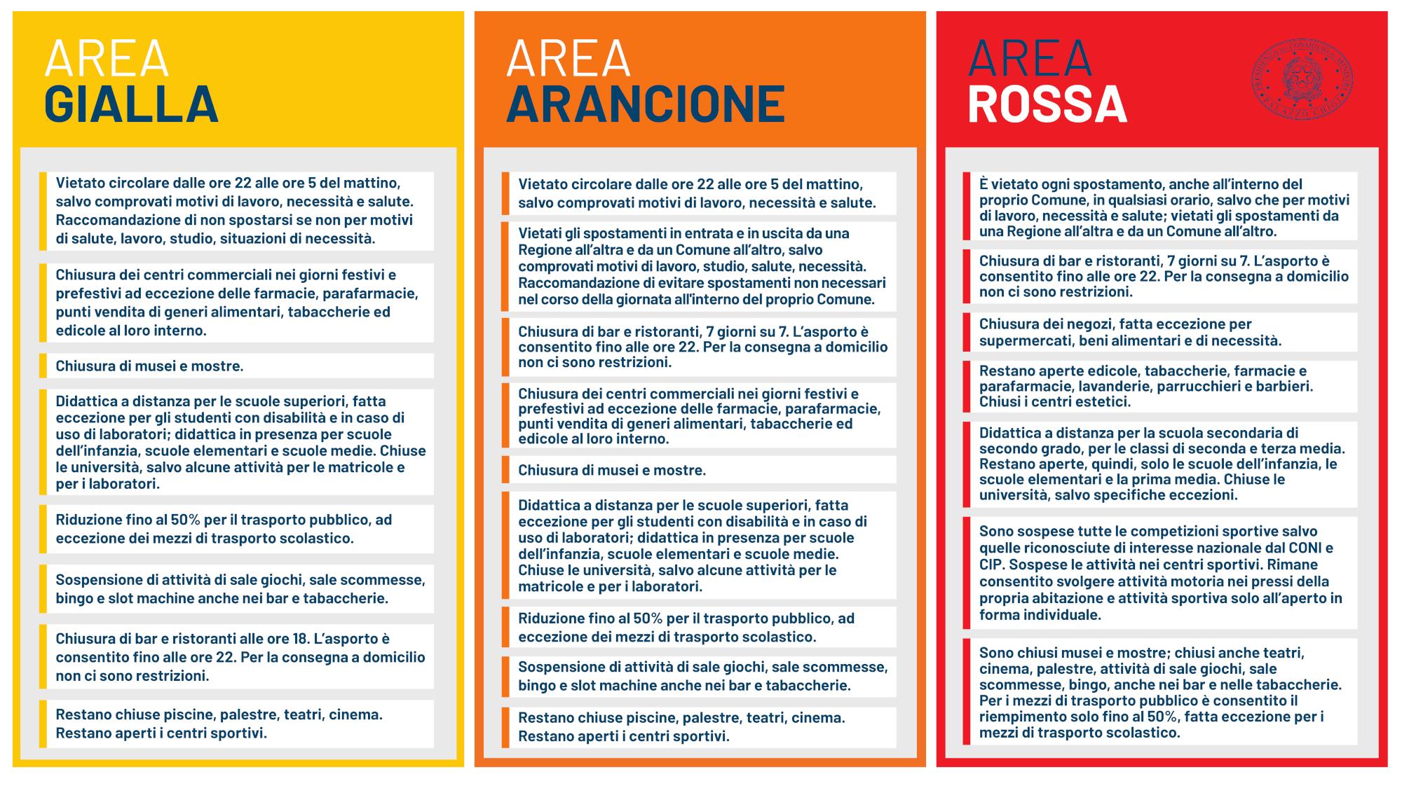 Emergenza COVID-19 - Dal 15 novembre Toscana collocata nella zona rossa