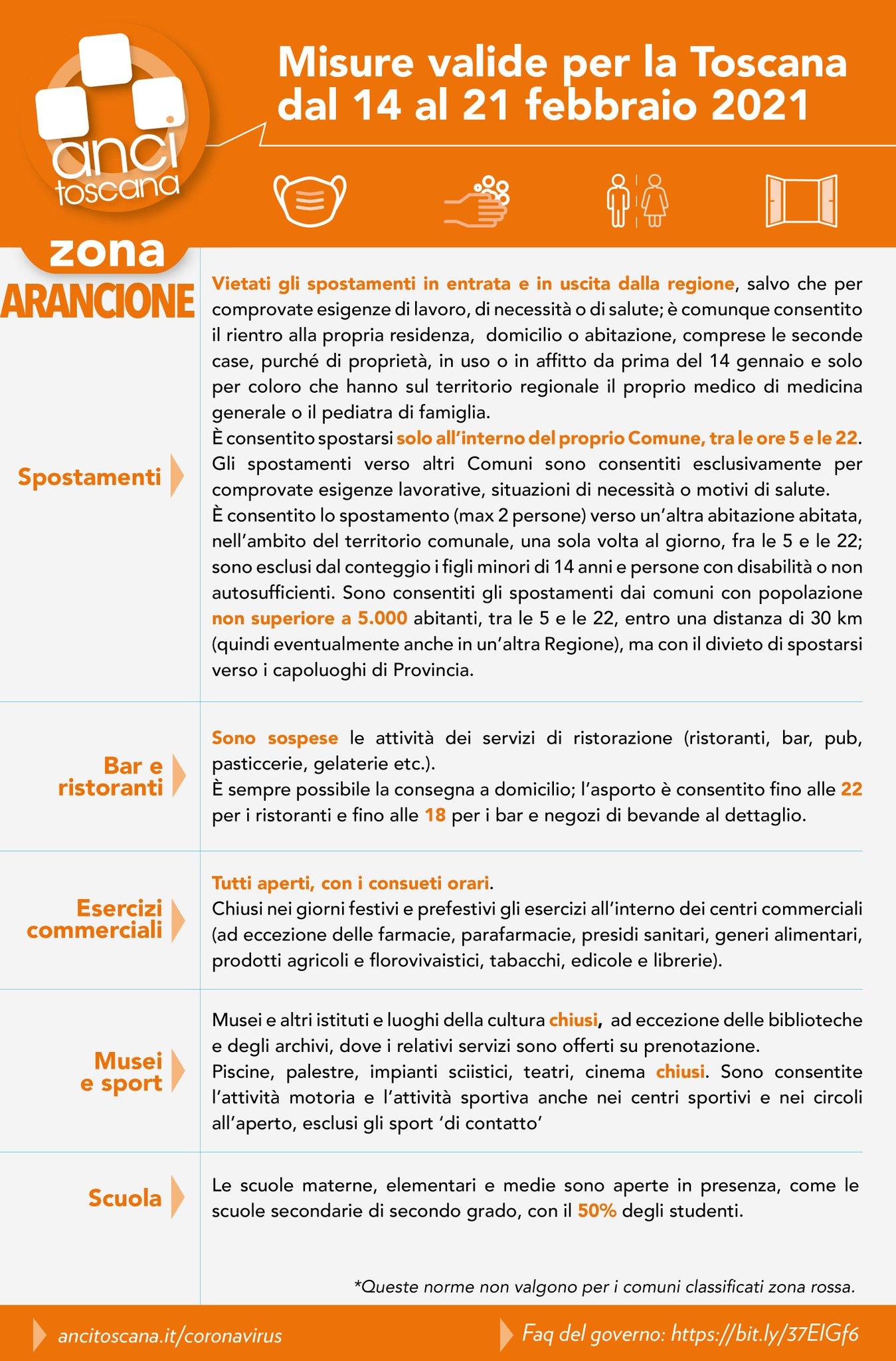 Emergenza COVID-19: Dal 14 al 21 febbraio Toscana collocata nella zona arancione