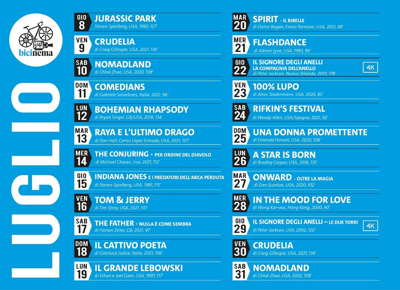 Presentato il programma degli eventi che comporranno il Bicinema 2021 nel Parco di Bussoladomani