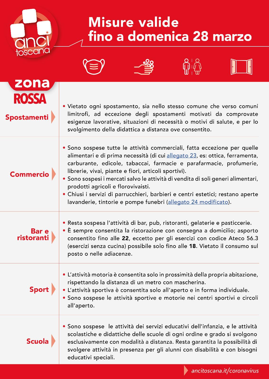 Emergenza Covid-19 - Camaiore zona rossa: misure valide dal 22 al 28 marzo 2021
